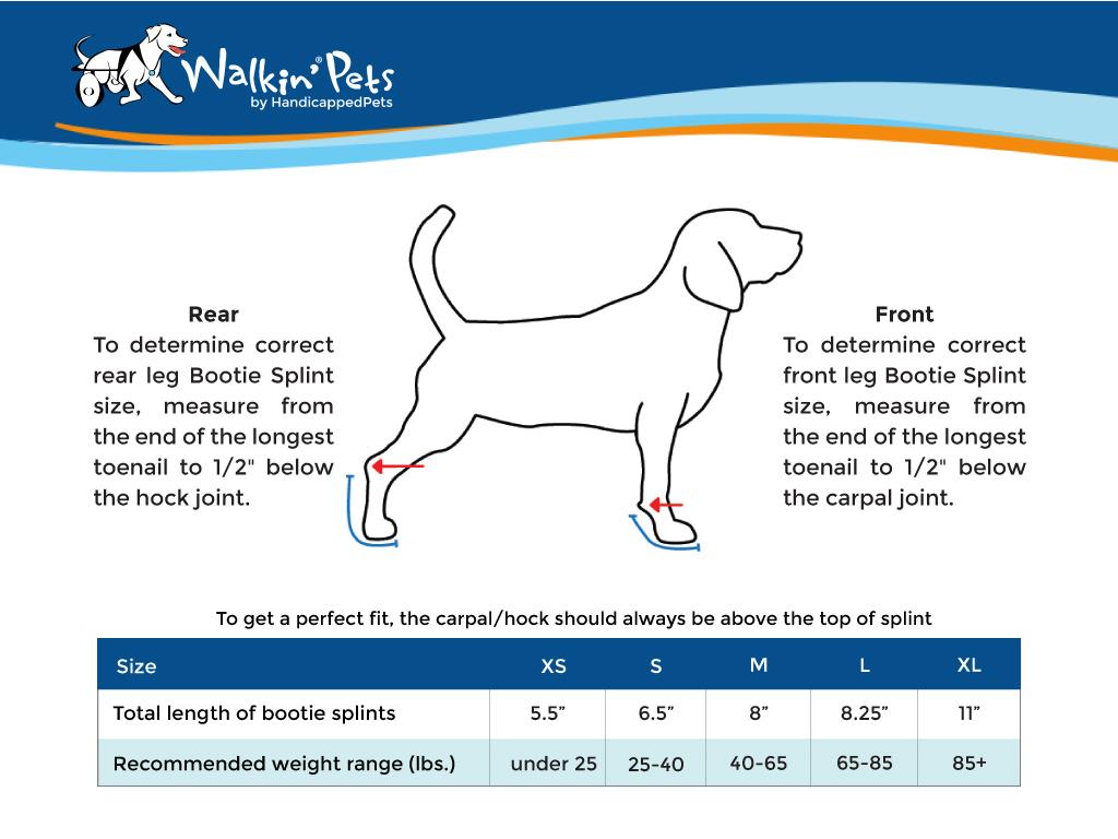 Walkin' Pet Splint for Dogs, Canine Bootie Style Leg Splint