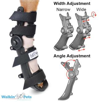 Adjustable Splint Tech
